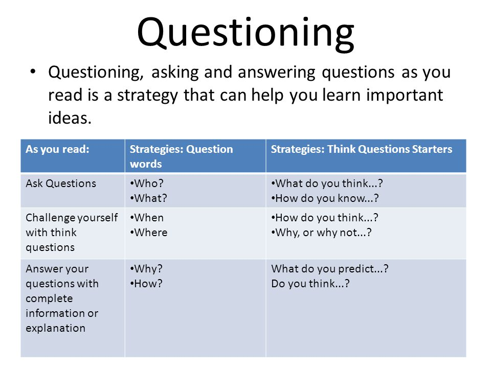 Questioning Questioning, asking and answering questions as you read is a strategy that can help you learn important ideas.