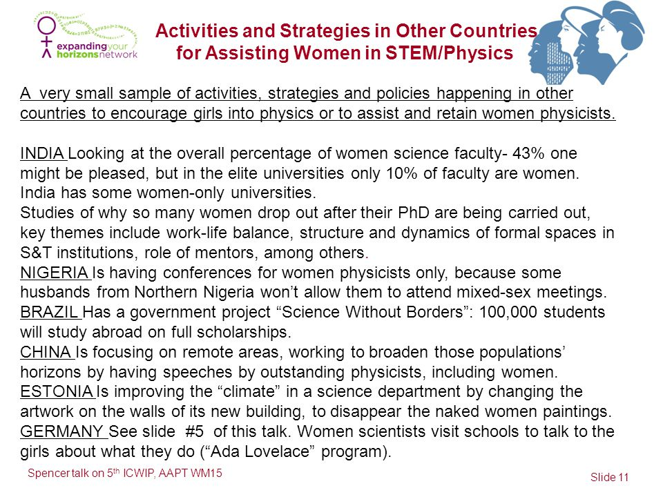Slide 11 Spencer talk on 5 th ICWIP, AAPT WM15 Activities and Strategies in Other Countries for Assisting Women in STEM/Physics A very small sample of activities, strategies and policies happening in other countries to encourage girls into physics or to assist and retain women physicists.
