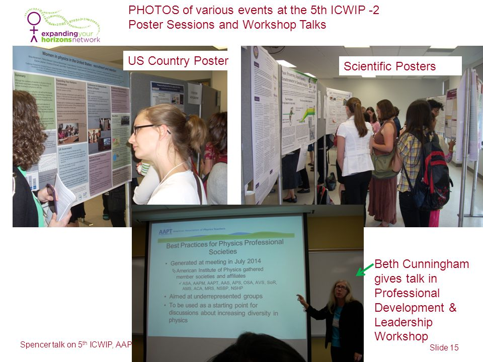 Slide 15 Spencer talk on 5 th ICWIP, AAPT WM15 PHOTOS of various events at the 5th ICWIP -2 Poster Sessions and Workshop Talks ssions and Workshop Talks Beth Cunningham gives talk in Professional Development & Leadership Workshop US Country Poster Scientific Posters