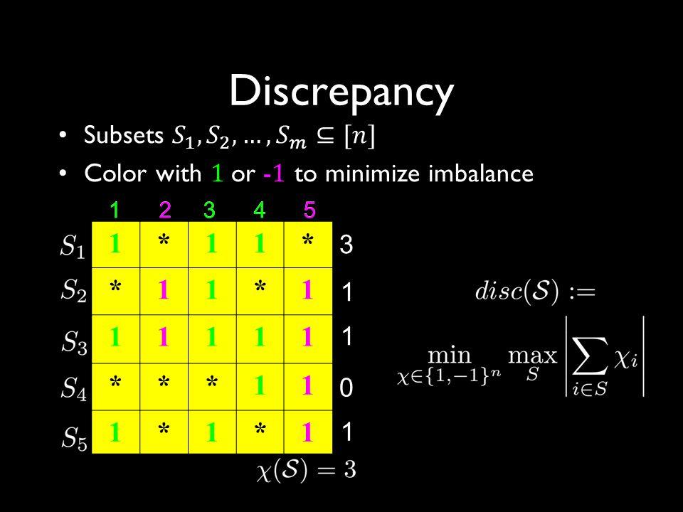 1*11* *11*1 11111 ***11 1*1*1 Discrepancy: Geometric View 1 1 1 3 1 1 0 1 3 1 1 0 1 1 2 3 4 5