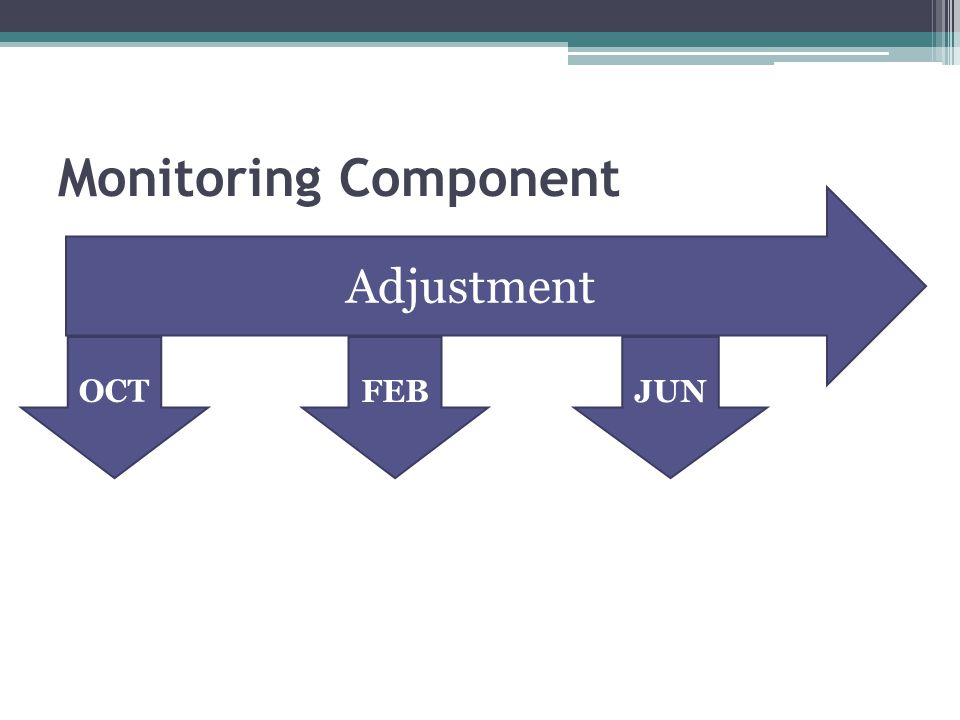 Monitoring Component Adjustment OCT FEBJUN