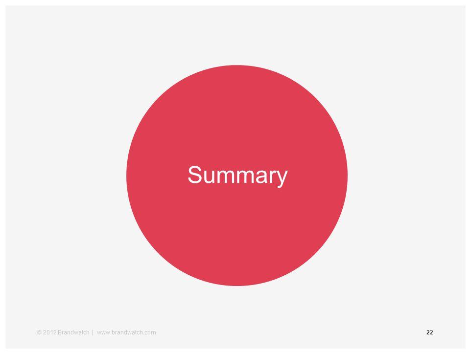 Summary © 2012 Brandwatch | www.brandwatch.com22