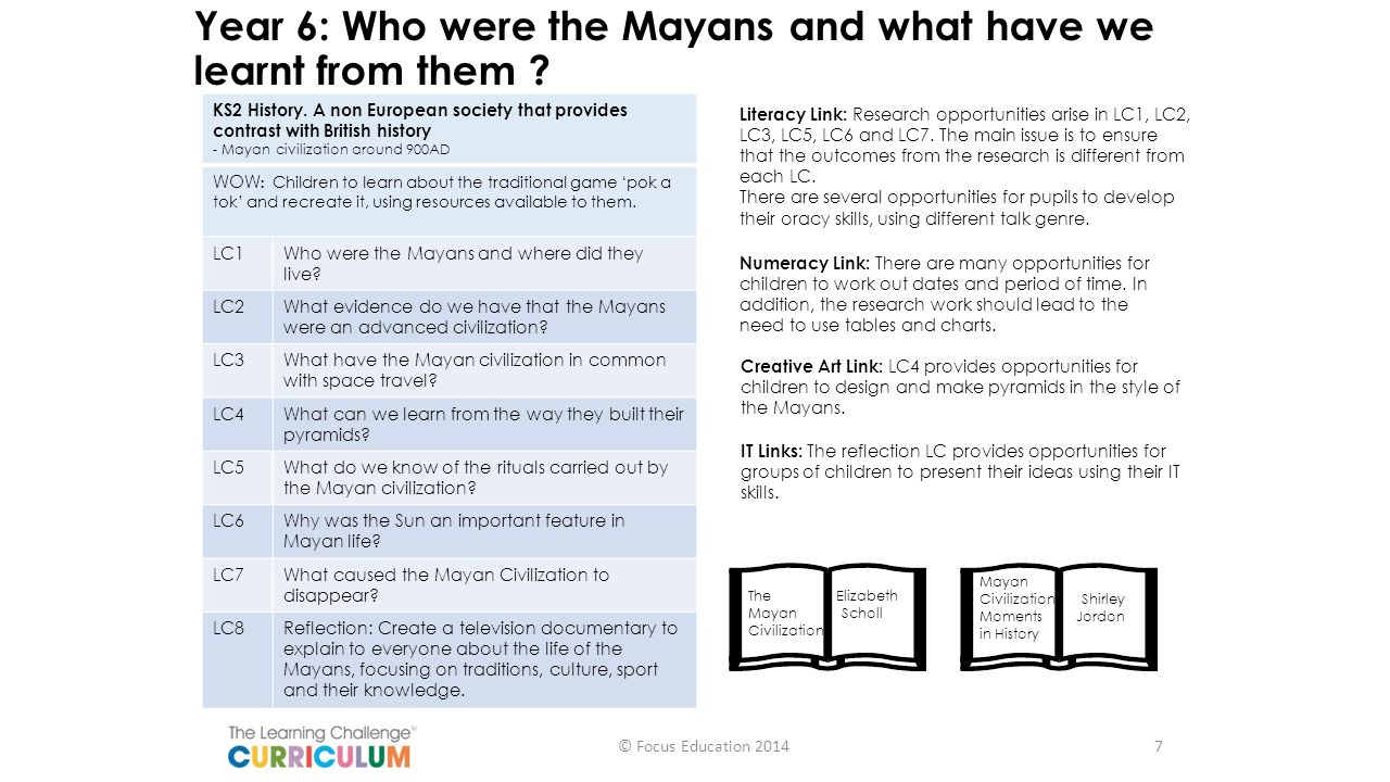 Year 6: Who were the Mayans and what have we learnt from them ? KS2 History. A non European society that provides contrast with British history - Maya