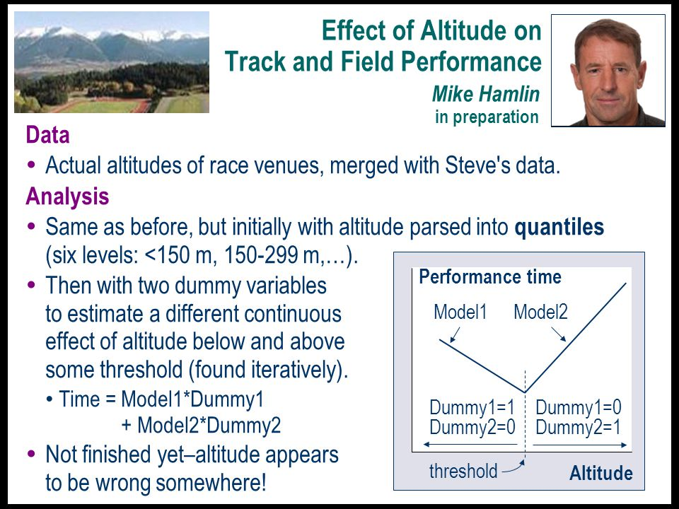 Data  Actual altitudes of race venues, merged with Steve s data.