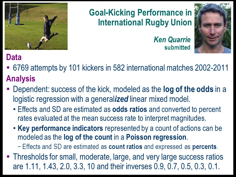 Goal-Kicking Performance in International Rugby Union Data  6769 attempts by 101 kickers in 582 international matches 2002-2011 Analysis  Dependent: success of the kick, modeled as the log of the odds in a logistic regression with a general ized linear mixed model.