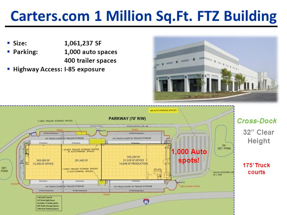 Carters.com 1 Million Sq.Ft.