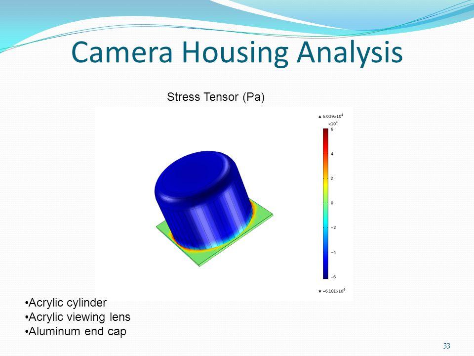 Camera Housing Analysis 33 Stress Tensor (Pa) Acrylic cylinder Acrylic viewing lens Aluminum end cap