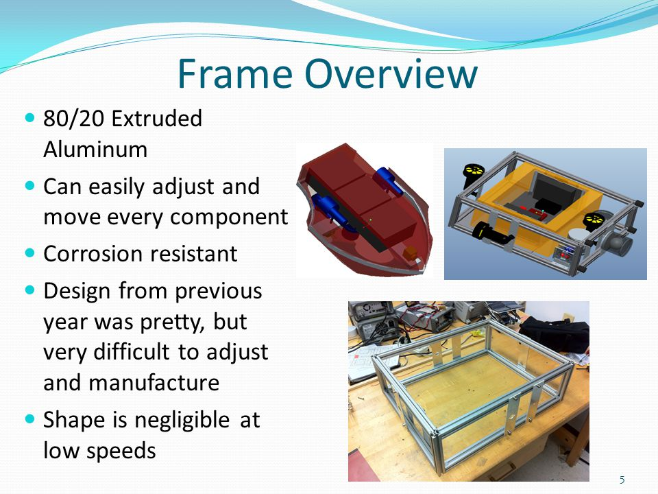 Frame Overview 80/20 Extruded Aluminum Can easily adjust and move every component Corrosion resistant Design from previous year was pretty, but very difficult to adjust and manufacture Shape is negligible at low speeds 5