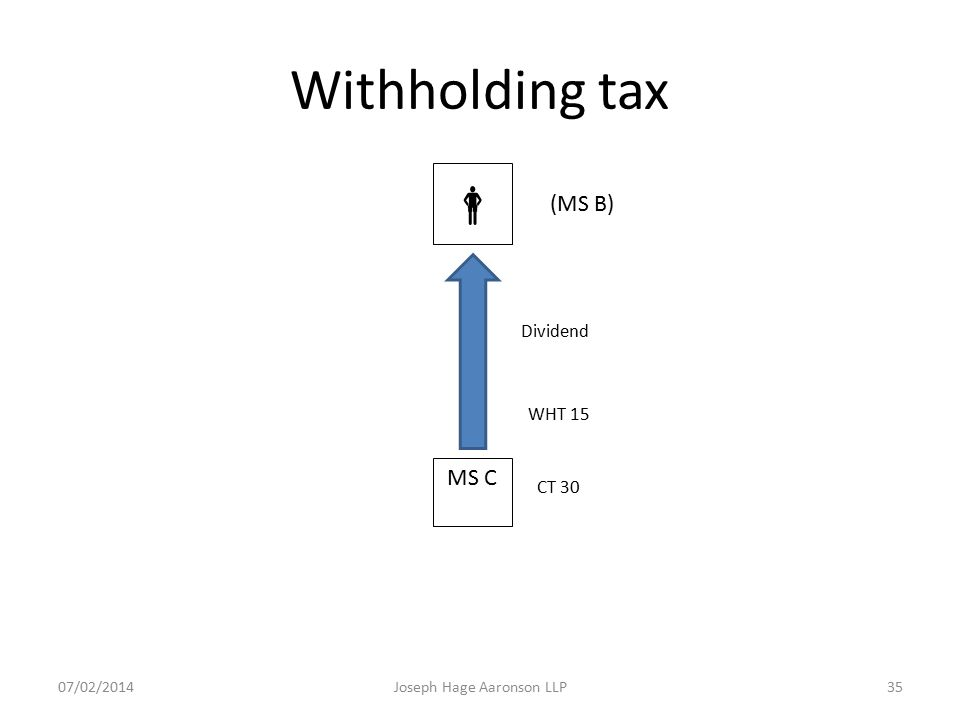 Withholding tax  (MS B) MS C Dividend WHT 15 CT 30 Joseph Hage Aaronson LLP07/02/201435