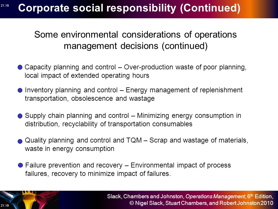 Slack, Chambers and Johnston, Operations Management, 6 th Edition, © Nigel Slack, Stuart Chambers, and Robert Johnston 2010 21.19 Some environmental considerations of operations management decisions (continued) Capacity planning and control – Over-production waste of poor planning, local impact of extended operating hours Inventory planning and control – Energy management of replenishment transportation, obsolescence and wastage Supply chain planning and control – Minimizing energy consumption in distribution, recyclability of transportation consumables Quality planning and control and TQM – Scrap and wastage of materials, waste in energy consumption Failure prevention and recovery – Environmental impact of process failures, recovery to minimize impact of failures.