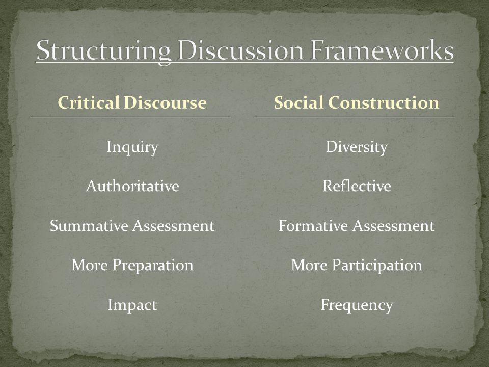 Critical Discourse Inquiry Authoritative Summative Assessment More Preparation Impact Diversity Reflective Formative Assessment More Participation Fre