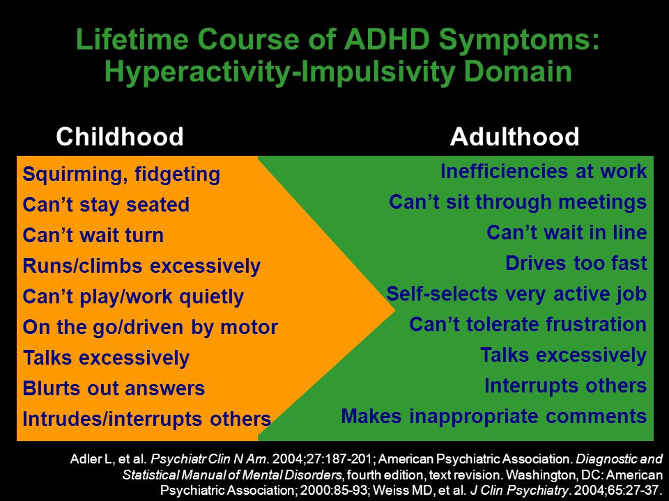 Lifetime Course of ADHD Symptoms: Hyperactivity-Impulsivity Domain ++ Squirming, fidgeting Can't stay seated Can't wait turn Runs/climbs excessively Can't play/work quietly On the go/driven by motor Talks excessively Blurts out answers Intrudes/interrupts others Inefficiencies at work Can't sit through meetings Can't wait in line Drives too fast Self-selects very active job Can't tolerate frustration Talks excessively Interrupts others Makes inappropriate comments Childhood Adulthood Adler L, et al.