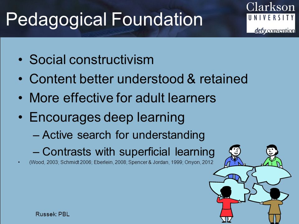 Pedagogical Foundation Social constructivism Content better understood & retained More effective for adult learners Encourages deep learning –Active s