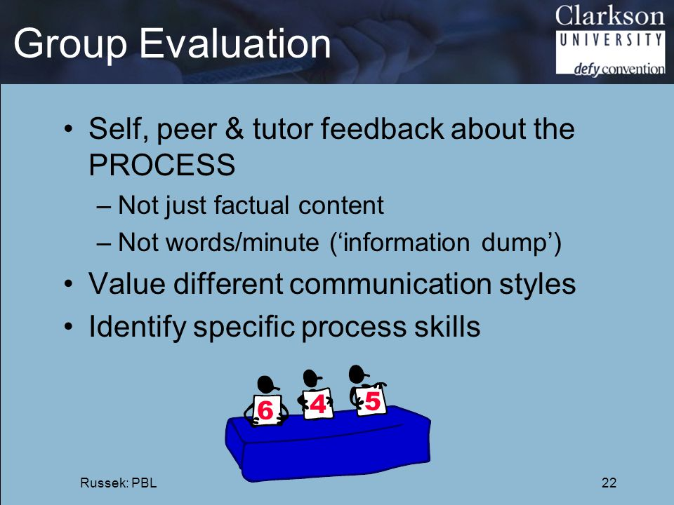 Group Evaluation Self, peer & tutor feedback about the PROCESS –Not just factual content –Not words/minute ('information dump') Value different commun