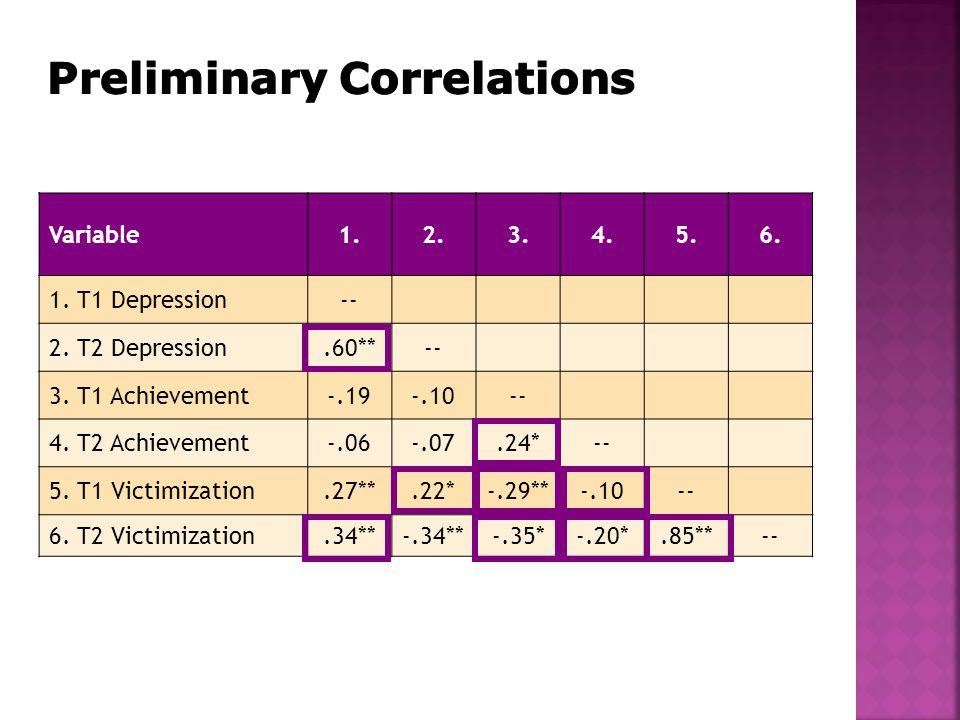 Variable1.2.3.4.5.6.1. T1 Depression-- 2. T2 Depression.60**-- 3.