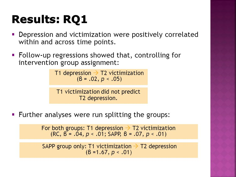 T1 depression  T2 victimization (β =.02, p <.05)  Further analyses were run splitting the groups:  Depression and victimization were positively cor