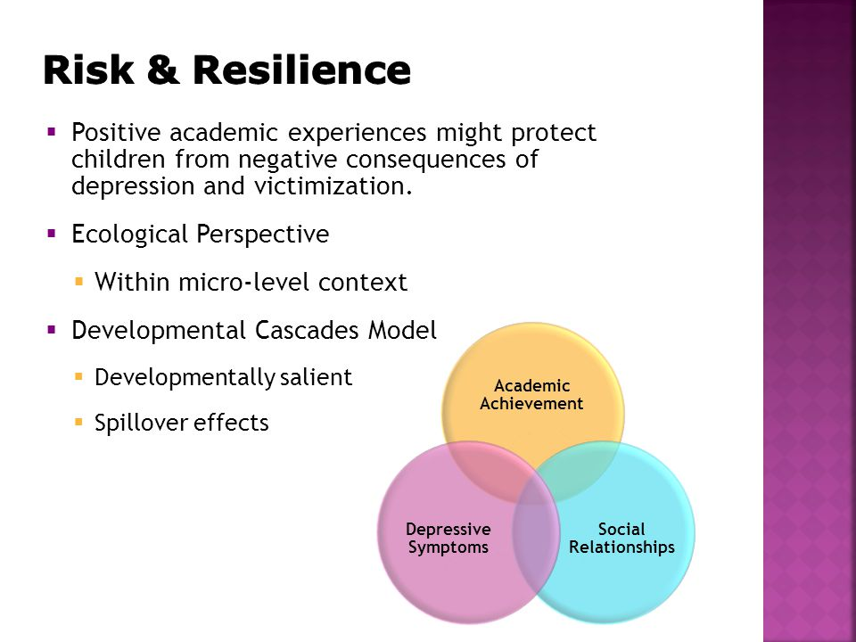  Positive academic experiences might protect children from negative consequences of depression and victimization.