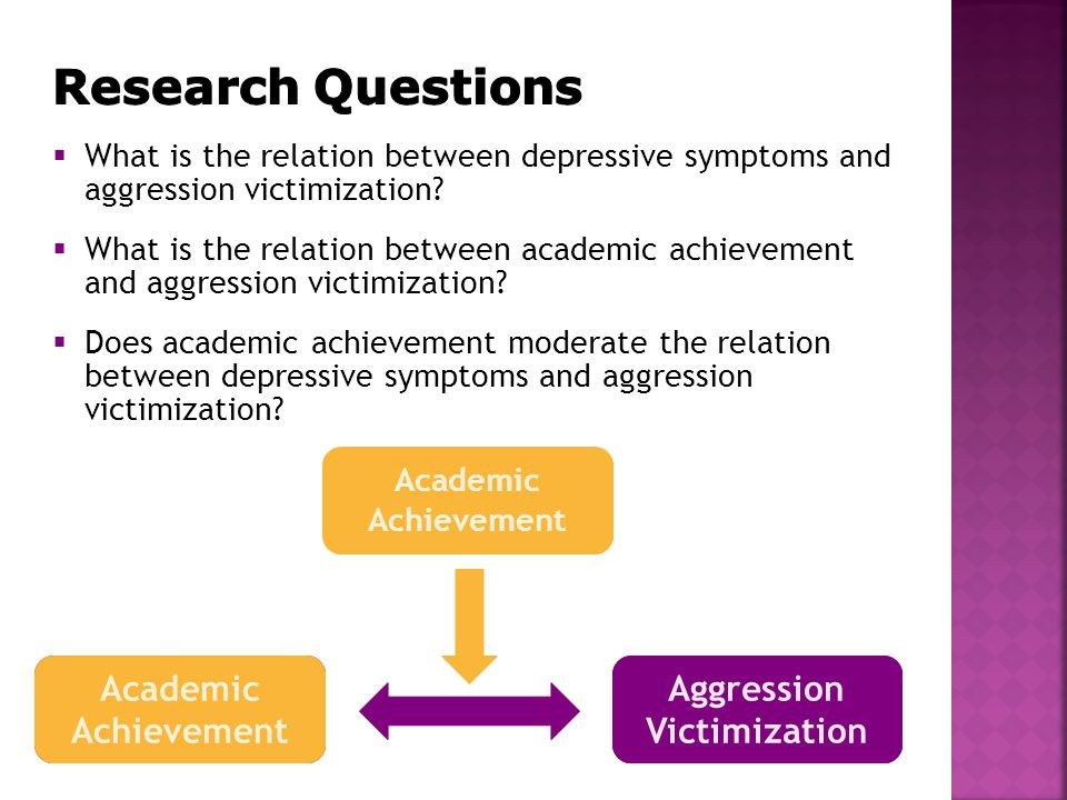 Depressive Symptoms Aggression Victimization  What is the relation between depressive symptoms and aggression victimization.
