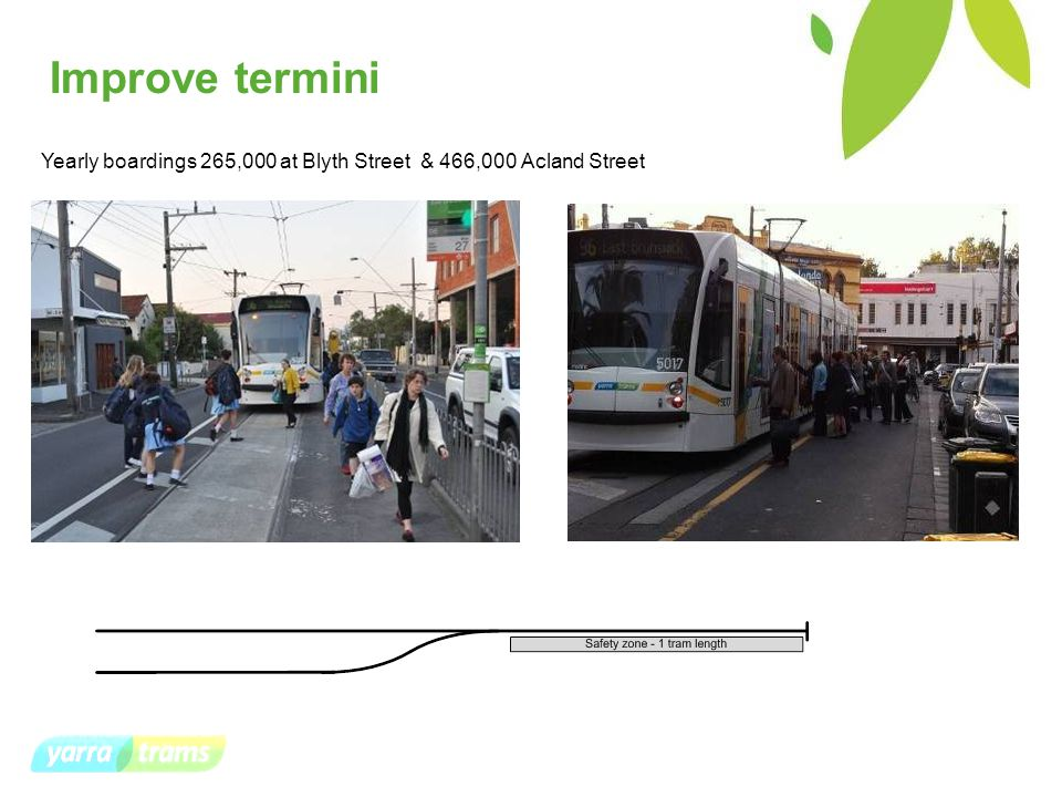 Improve termini Yearly boardings 265,000 at Blyth Street & 466,000 Acland Street