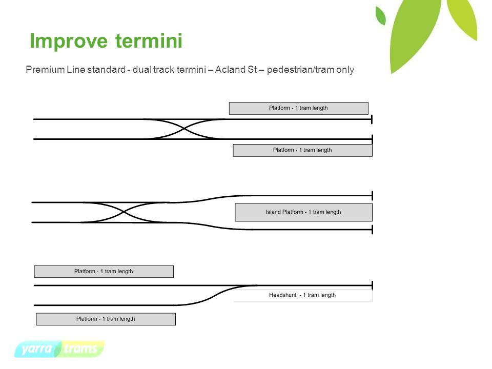 Improve termini Premium Line standard - dual track termini – Acland St – pedestrian/tram only