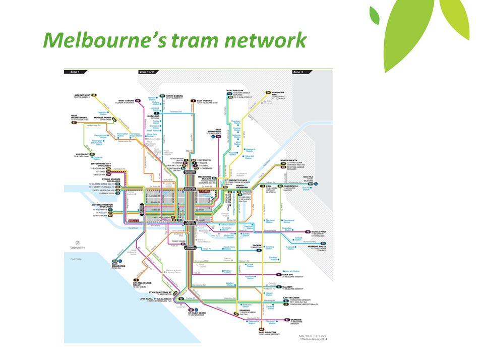 Melbourne's tram network