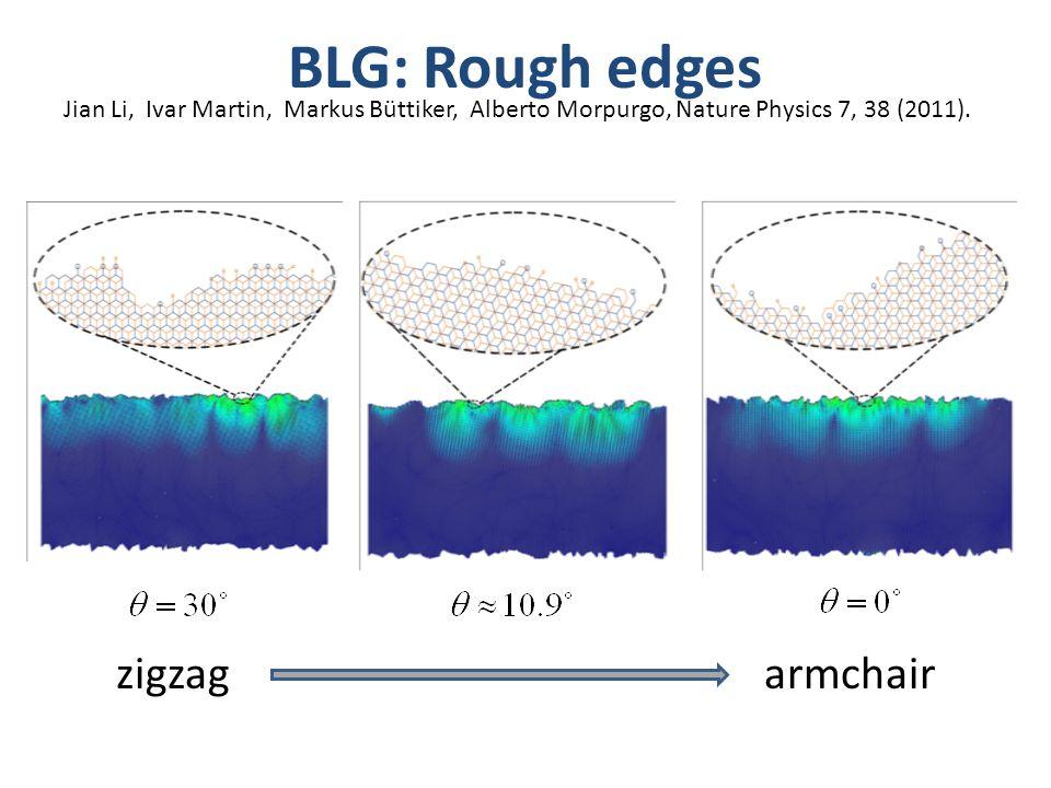 BLG: Rough edges zigzagarmchair Jian Li, Ivar Martin, Markus Büttiker, Alberto Morpurgo, Nature Physics 7, 38 (2011).