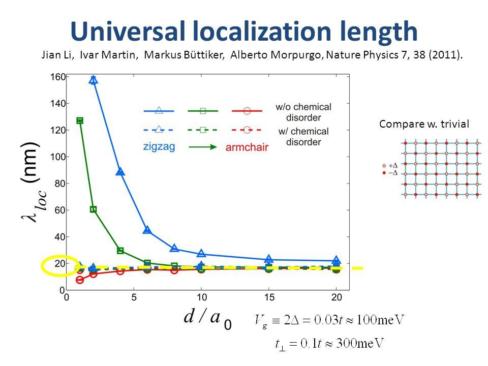 Universal localization length Jian Li, Ivar Martin, Markus Büttiker, Alberto Morpurgo, Nature Physics 7, 38 (2011).