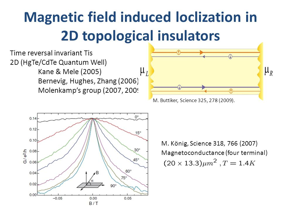 Magnetic field induced loclization in 2D topological insulators Time reversal invariant Tis 2D (HgTe/CdTe Quantum Well) Kane & Mele (2005) Bernevig, Hughes, Zhang (2006) Molenkamp's group (2007, 2009) M.