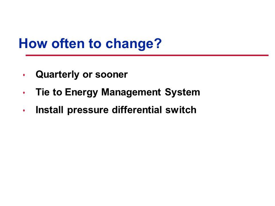 © American Standard Inc. How often to change.