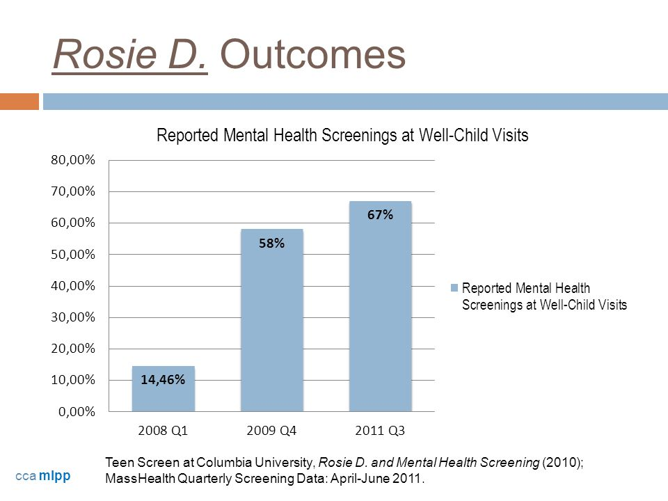 Rosie D. Outcomes Teen Screen at Columbia University, Rosie D. and Mental Health Screening (2010); MassHealth Quarterly Screening Data: April-June 201