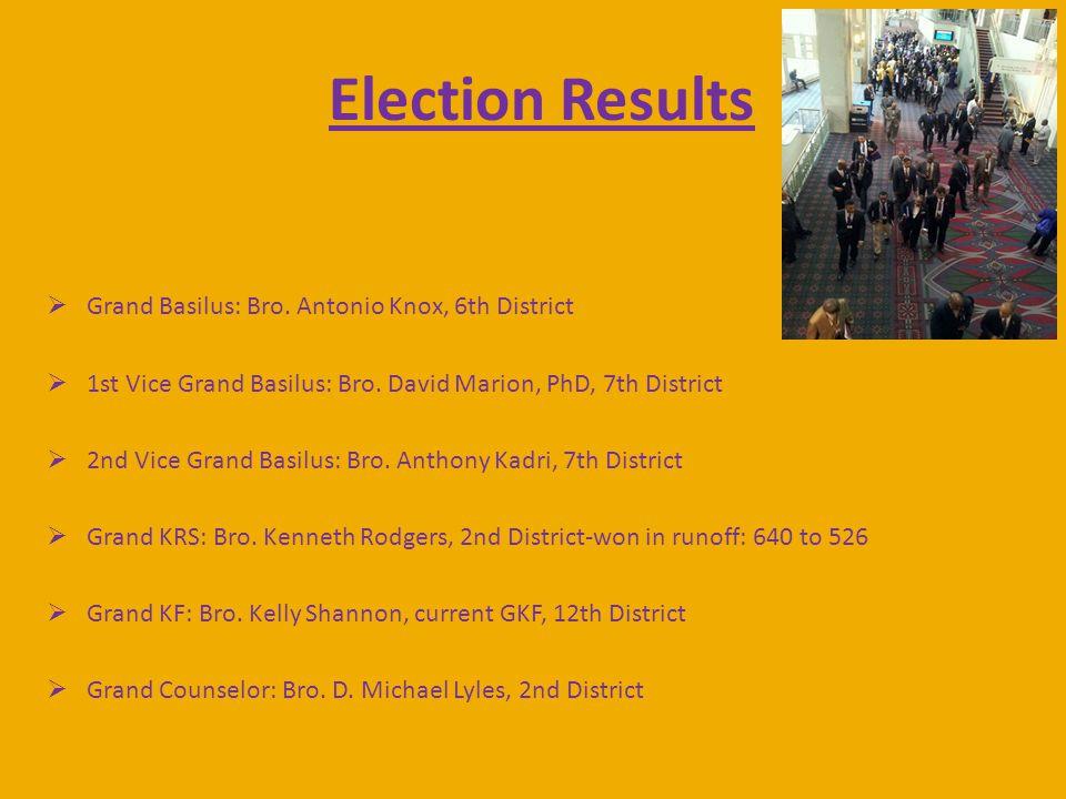 Election Results  Grand Basilus: Bro. Antonio Knox, 6th District  1st Vice Grand Basilus: Bro.