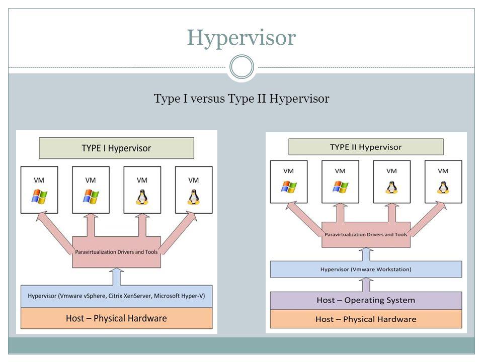 Hypervisor Type I versus Type II Hypervisor