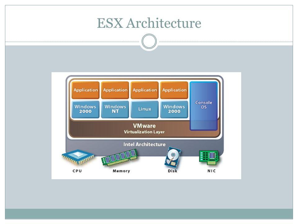 ESX Architecture