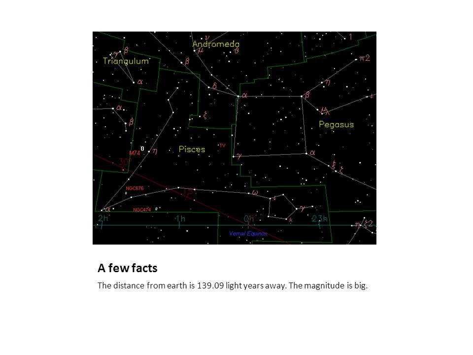 A few facts The distance from earth is 139.09 light years away. The magnitude is big.