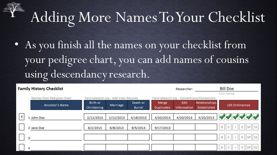 Adding More Names To Your Checklist As you finish all the names on your checklist from your pedigree chart, you can add names of cousins using descendancy research.