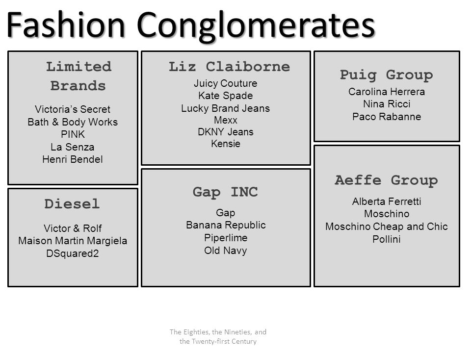Fashion Conglomerates Victor & Rolf Maison Martin Margiela DSquared2 Victoria's Secret Bath & Body Works PINK La Senza Henri Bendel Limited Brands Carolina Herrera Nina Ricci Paco Rabanne Puig Group Juicy Couture Kate Spade Lucky Brand Jeans Mexx DKNY Jeans Kensie Liz Claiborne Diesel Gap INC Gap Banana Republic Piperlime Old Navy Aeffe Group Alberta Ferretti Moschino Moschino Cheap and Chic Pollini The Eighties, the Nineties, and the Twenty-first Century