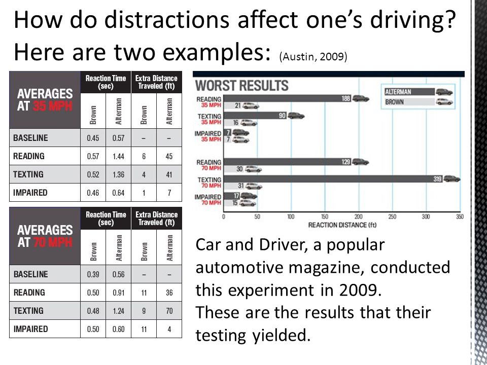 How do distractions affect one's driving.
