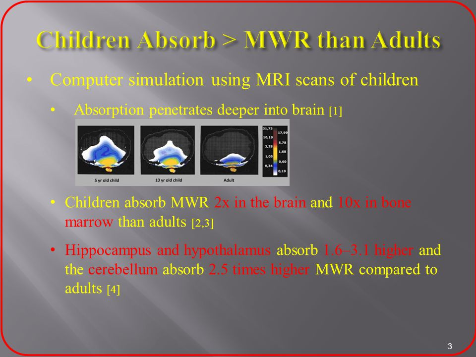 3 Children Absorb > MWR than Adults Computer simulation using MRI scans of children Absorption penetrates deeper into brain [1] Children absorb MWR 2x in the brain and 10x in bone marrow than adults [2,3] Hippocampus and hypothalamus absorb 1.6–3.1 higher and the cerebellum absorb 2.5 times higher MWR compared to adults [4]