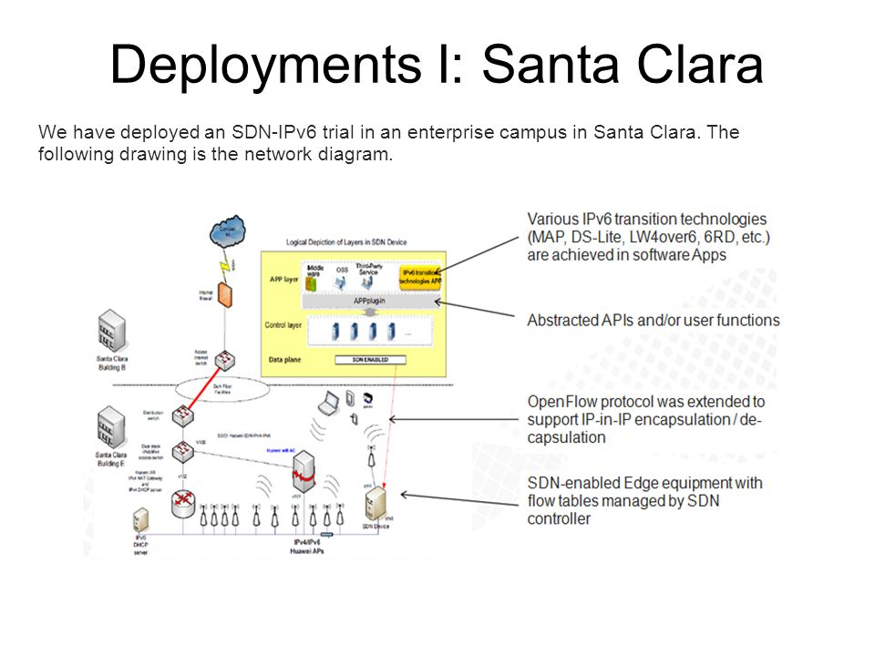 Deployments I: Santa Clara We have deployed an SDN-IPv6 trial in an enterprise campus in Santa Clara. The following drawing is the network diagram.