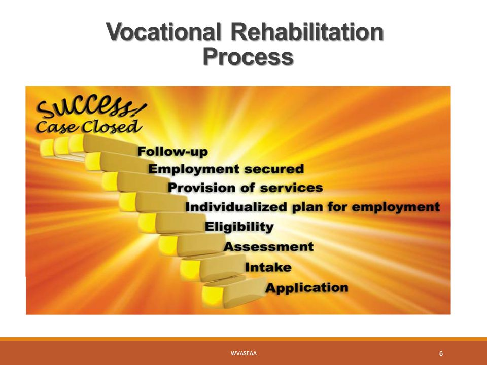 Vocational Rehabilitation Process WVASFAA 6