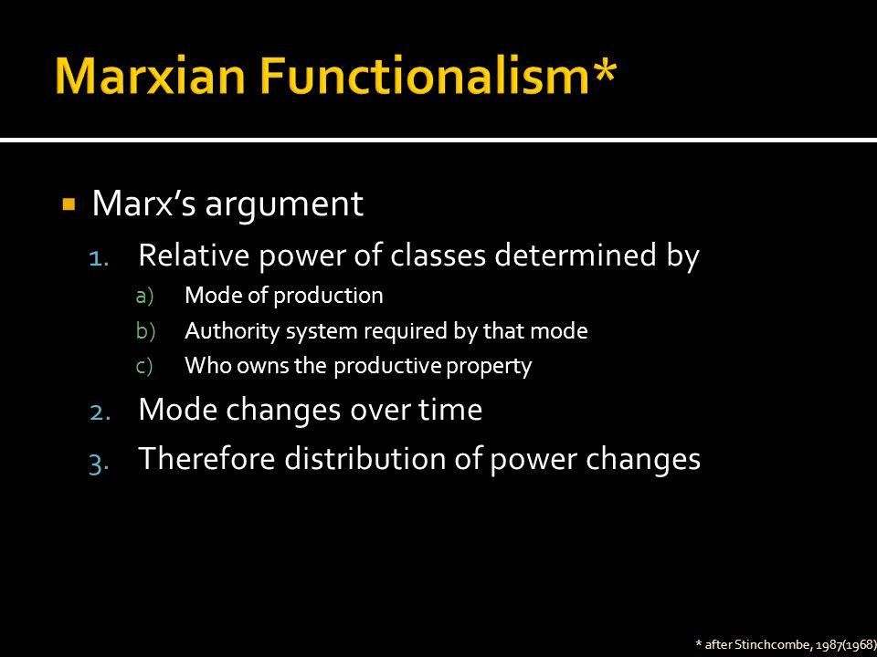  Marx's argument 1.
