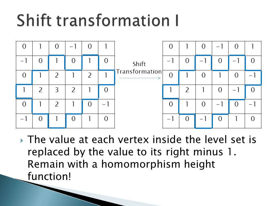 010 01 01010 012121 123210 01210 01010 010 01 0 0 0 01010 1210 0 010 0 0 010 Shift Transformation  The value at each vertex inside the level set is replaced by the value to its right minus 1.