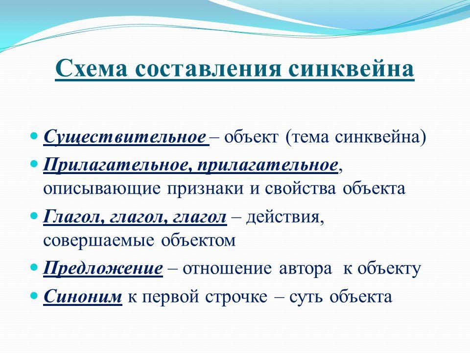 Схема составления синквейна Существительное – объект (тема синквейна) Прилагательное, прилагательное, описывающие признаки и свойства объекта Глагол,