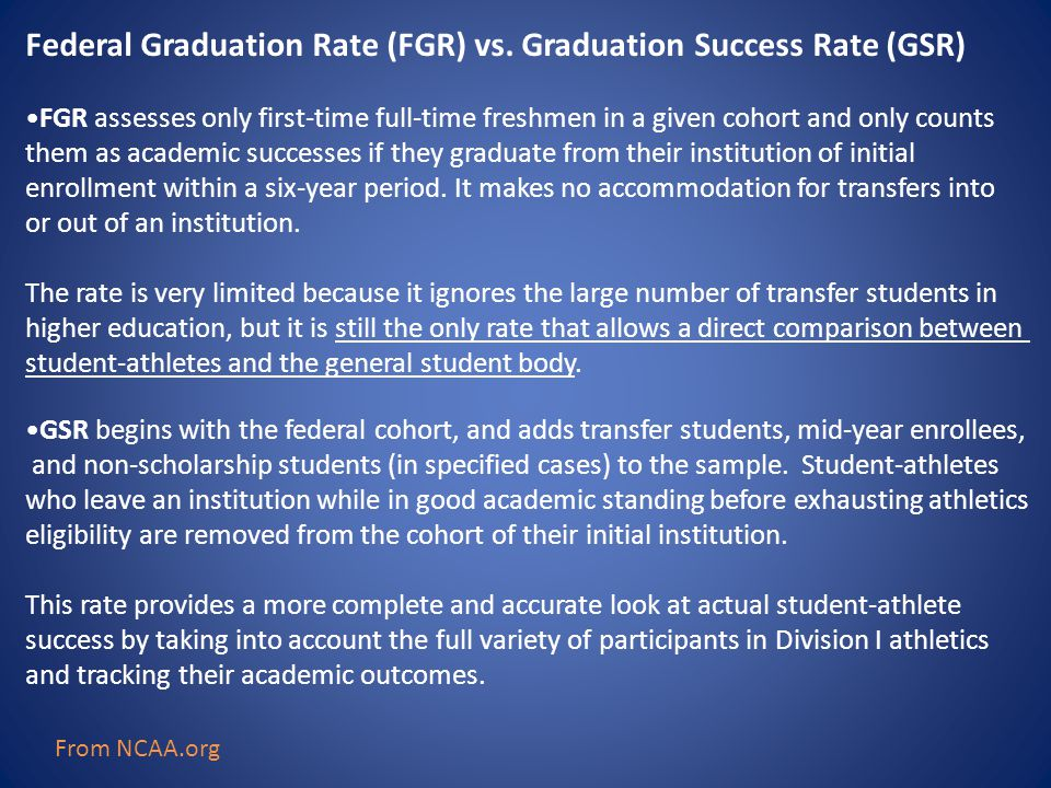 Federal Graduation Rate (FGR) vs.