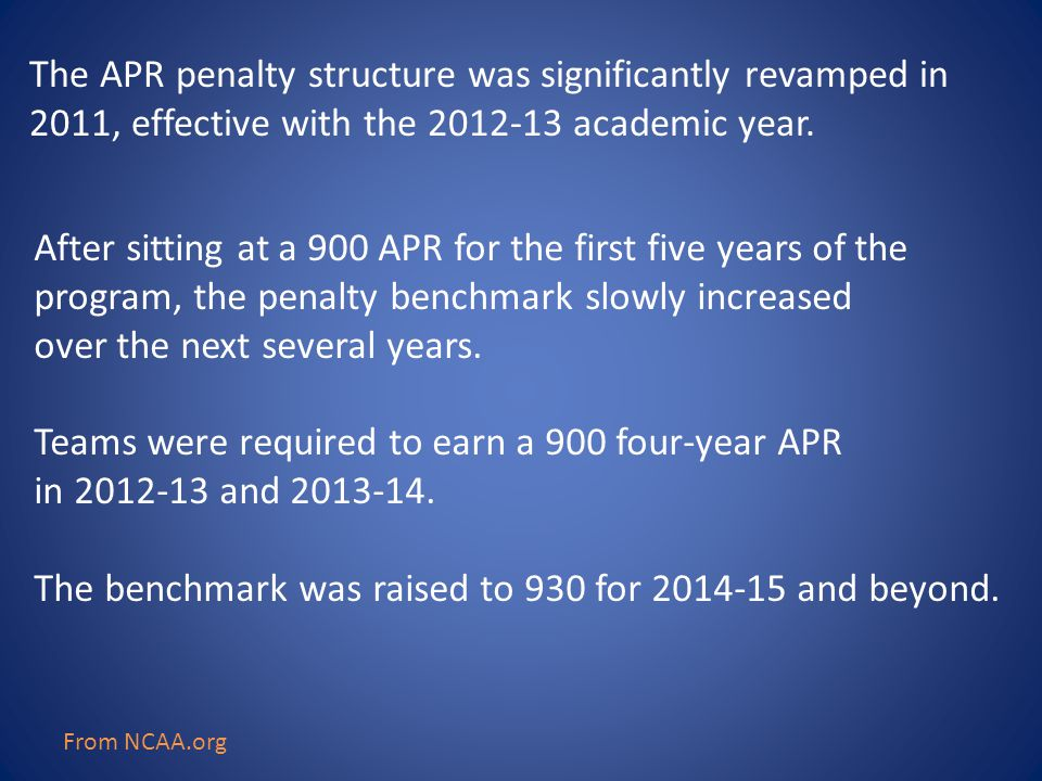 After sitting at a 900 APR for the first five years of the program, the penalty benchmark slowly increased over the next several years.