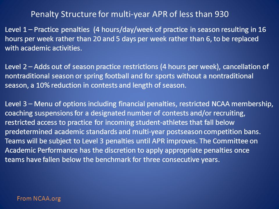 Penalty Structure for multi-year APR of less than 930 Level 1 – Practice penalties (4 hours/day/week of practice in season resulting in 16 hours per week rather than 20 and 5 days per week rather than 6, to be replaced with academic activities.