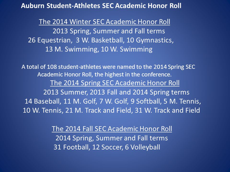 Auburn Student-Athletes SEC Academic Honor Roll The 2014 Winter SEC Academic Honor Roll 2013 Spring, Summer and Fall terms 26 Equestrian, 3 W.