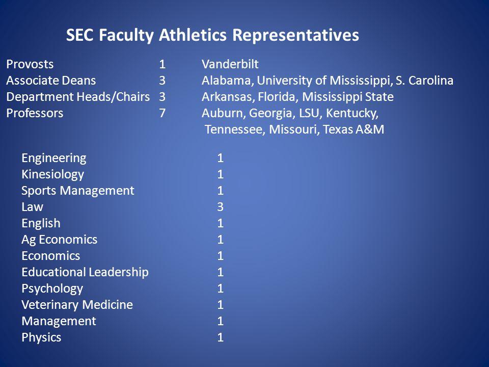 SEC Faculty Athletics Representatives Provosts 1 Vanderbilt Associate Deans 3 Alabama, University of Mississippi, S.