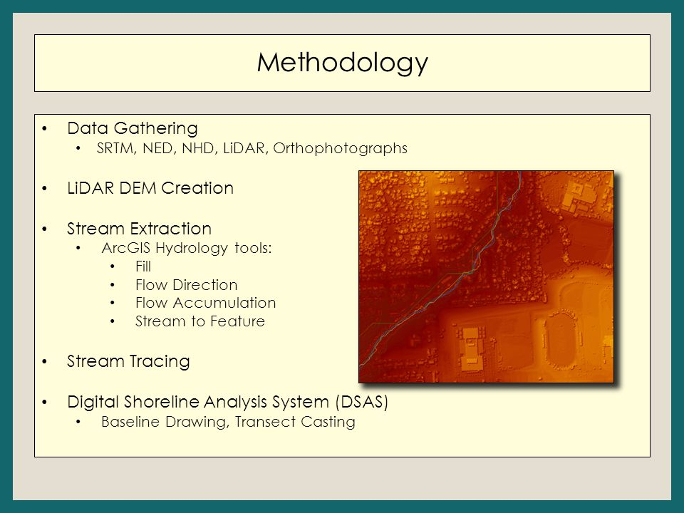 Methodology Data Gathering SRTM, NED, NHD, LiDAR, Orthophotographs LiDAR DEM Creation Stream Extraction ArcGIS Hydrology tools: Fill Flow Direction Flow Accumulation Stream to Feature Stream Tracing Digital Shoreline Analysis System (DSAS) Baseline Drawing, Transect Casting