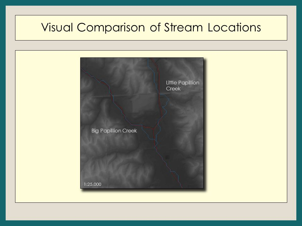 Visual Comparison of Stream Locations 1:25,000 Big Papillion Creek Little Papillion Creek